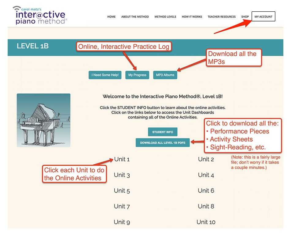 How it Works: Accessing Materials - Main Level Page